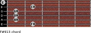 F#9/13 for guitar on frets 2, 1, 1, 1, 2, 0