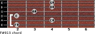 F#9/13 for guitar on frets 2, 4, 2, 3, 4, 4