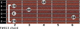 F#9/13 for guitar on frets 2, 6, 2, 3, 2, 4