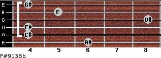 F#9/13/Bb for guitar on frets 6, 4, 4, 8, 5, 4