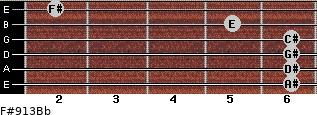 F#9/13/Bb for guitar on frets 6, 6, 6, 6, 5, 2