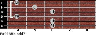 F#9/13/Bb add(7) guitar chord