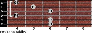 F#9/13/Bb add(b5) guitar chord