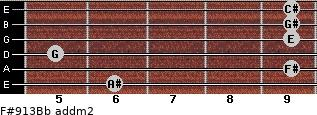 F#9/13/Bb add(m2) for guitar on frets 6, 9, 5, 9, 9, 9