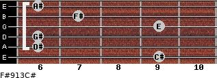 F#9/13/C# for guitar on frets 9, 6, 6, 9, 7, 6