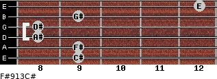 F#9/13/C# for guitar on frets 9, 9, 8, 8, 9, 12