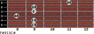 F#9/13/C# for guitar on frets 9, 9, 8, 9, 9, 11