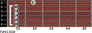 F#9/13/D# for guitar on frets 11, 11, 11, 11, 11, 12