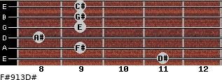 F#9/13/D# for guitar on frets 11, 9, 8, 9, 9, 9