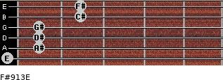 F#9/13/E for guitar on frets 0, 1, 1, 1, 2, 2