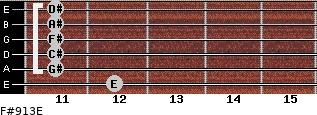 F#9/13/E for guitar on frets 12, 11, 11, 11, 11, 11