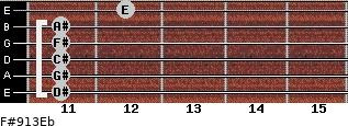 F#9/13/Eb for guitar on frets 11, 11, 11, 11, 11, 12