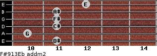 F#9/13/Eb add(m2) guitar chord