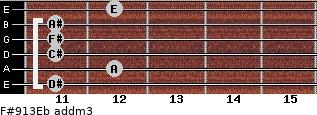 F#9/13/Eb add(m3) guitar chord