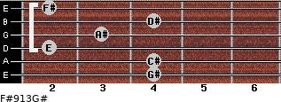 F#9/13/G# for guitar on frets 4, 4, 2, 3, 4, 2