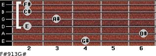 F#9/13/G# for guitar on frets 4, 6, 2, 3, 2, 2