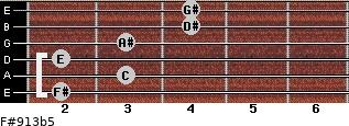 F#9/13b5 for guitar on frets 2, 3, 2, 3, 4, 4