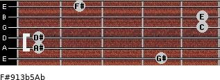 F#9/13b5/Ab for guitar on frets 4, 1, 1, 5, 5, 2