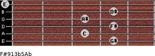 F#9/13b5/Ab for guitar on frets 4, 3, 4, 3, 4, 0