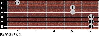 F#9/13b5/A# for guitar on frets 6, 6, 6, 5, 5, 2