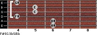 F#9/13b5/Bb for guitar on frets 6, 6, 4, 5, 5, 4