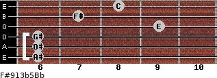 F#9/13b5/Bb for guitar on frets 6, 6, 6, 9, 7, 8