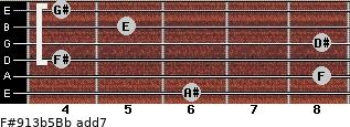 F#9/13b5/Bb add(7) guitar chord