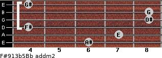 F#9/13b5/Bb add(m2) guitar chord