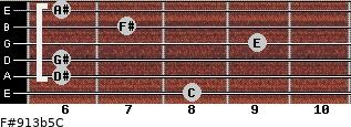 F#9/13b5/C for guitar on frets 8, 6, 6, 9, 7, 6