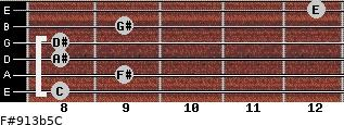 F#9/13b5/C for guitar on frets 8, 9, 8, 8, 9, 12