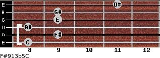 F#9/13b5/C for guitar on frets 8, 9, 8, 9, 9, 11