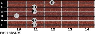 F#9/13b5/D# for guitar on frets 11, 11, 10, 11, 11, 12