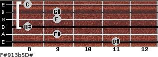 F#9/13b5/D# for guitar on frets 11, 9, 8, 9, 9, 8