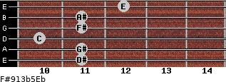 F#9/13b5/Eb for guitar on frets 11, 11, 10, 11, 11, 12