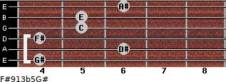 F#9/13b5/G# for guitar on frets 4, 6, 4, 5, 5, 6