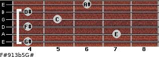 F#9/13b5/G# for guitar on frets 4, 7, 4, 5, 4, 6