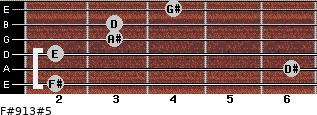F#9/13#5 for guitar on frets 2, 6, 2, 3, 3, 4