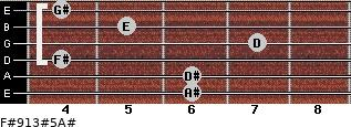 F#9/13#5/A# for guitar on frets 6, 6, 4, 7, 5, 4