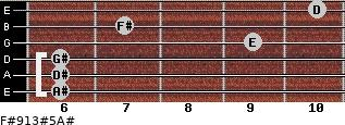 F#9/13#5/A# for guitar on frets 6, 6, 6, 9, 7, 10