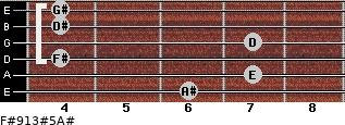 F#9/13#5/A# for guitar on frets 6, 7, 4, 7, 4, 4