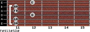 F#9/13#5/D# for guitar on frets 11, 11, 12, 11, 11, 12