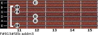 F#9/13#5/Eb add(m3) guitar chord
