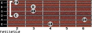 F#9/13#5/G# for guitar on frets 4, 6, 2, 3, 3, 2