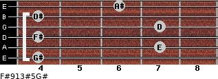 F#9/13#5/G# for guitar on frets 4, 7, 4, 7, 4, 6
