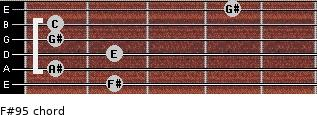 F#9(-5) for guitar on frets 2, 1, 2, 1, 1, 4