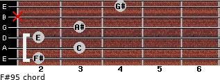 F#9(-5) for guitar on frets 2, 3, 2, 3, x, 4