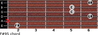 F#9(-5) for guitar on frets 2, x, 6, 5, 5, 6