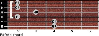 F#9/Ab for guitar on frets 4, 4, 2, 3, 2, 2