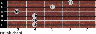 F#9/Ab for guitar on frets 4, 4, 4, 3, 5, 6