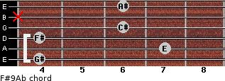 F#9/Ab for guitar on frets 4, 7, 4, 6, x, 6